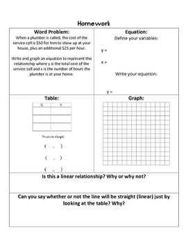Linear Equations Guided Notes and Homework
