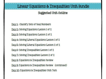 Linear Equations & Inequalities Unit Bundle