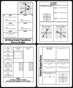 Linear Equations Interactive Notebook Pages (15)