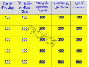 Linear Equations Jeopardy
