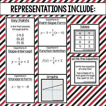 Linear Equations Learning Cards - Print and go cards for creative lesson plans