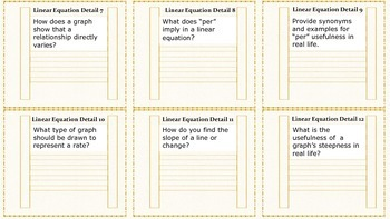 Linear Equations Learning Goals