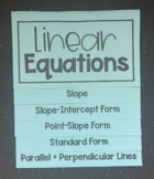 Linear Equations- Algebra 1 Foldable