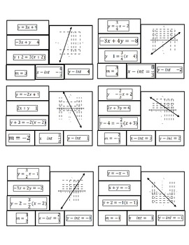 Linear Equations Megapack Sort