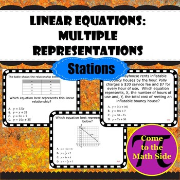 Linear Equations: Multiple Representations Stations