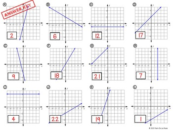 point slope form matching activity  Graphing Linear Equations from Point-Slope Form Matching Activity
