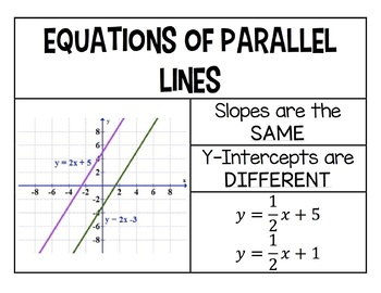 Linear Equations Posters Bundle