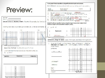 Linear Equations Printables Resource Packet Worksheets and Assessments