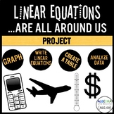 Real Life Linear Equations Project Based Learning - Distance Learning