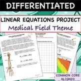 """Linear Equations Project """"Algebra in the Medical Field"""""""