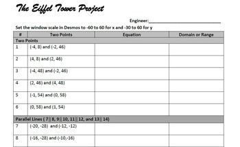 Linear Equations Project - Graphing the Eiffel Tower