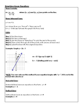Linear Equations - Regents Review