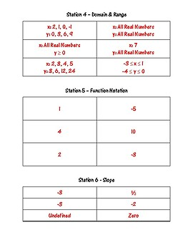 Linear Equations - Review