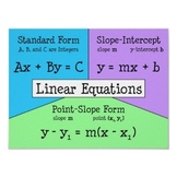 Linear Equations Review Packet- Wrap up