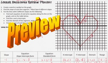 Linear Equations Review Project