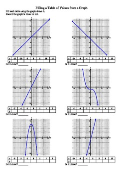Linear Equations Revision