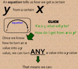 Linear Equations SMARTboard Presentation with Linked Excel
