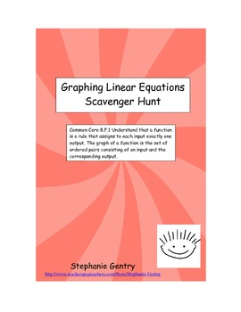 Linear Equations Search