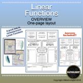 Linear Equations: Slope Intercept Form, Point Slope Form, and Standard Form
