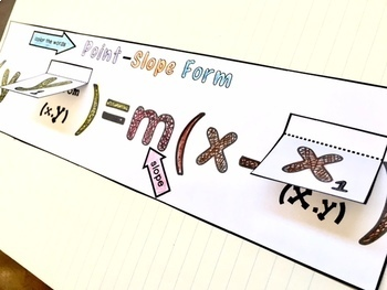 Linear Equations: Slope Intercept Form, Point Slope Form, and Standard Form