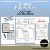 Linear Equations: Slope Intercept Form, Point Slope Form,