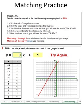 Linear Equations (Slope and Y-Intercept)