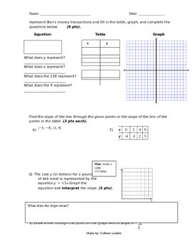 Linear Equations & Slopes Assessment