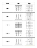 Linear Equations Sort