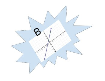Linear Equations - Station Review
