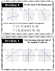 Linear Equations Stations Activity