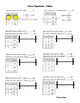 Linear Equations – Tables