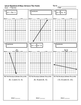 Slope-Intercept Equations & The Slope Equation (Practice & QUIZ - 3 Versions)