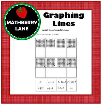Linear Equations & Their Graphs Matching Activity - Algebra