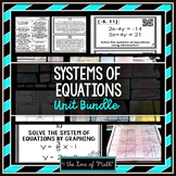 System of Equations Unit Bundle