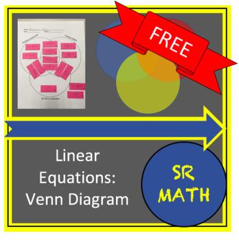 Linear Equations Venn Diagram