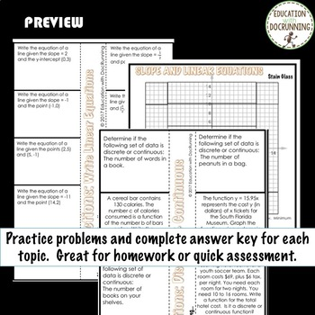 Linear Equations and Functions INTERACTIVE NOTEBOOK ONLY for Algebra 2 Unit 2