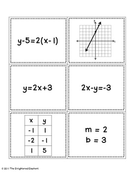 Linear Equations and Graphs Card Sorts and Activities