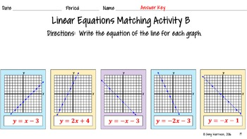 Linear Equations and Graphs Matching Activities - Google Slides Version