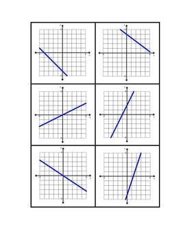 Linear Equations and Graphs Matching Game (PDF)