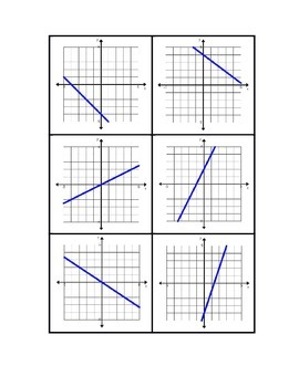Linear Equations and Graphs Matching Game (Word)