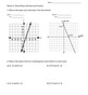 Graphing Linear Equations and Inequalities Centers