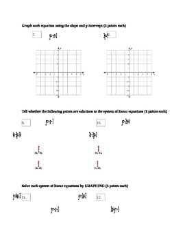 Linear Equations and Inequalities Exam