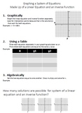 Linear Equations and Inverse Function System Toolkit or Notes