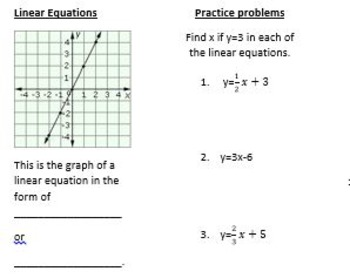 Linear Equations and Linear Inequalities foldable
