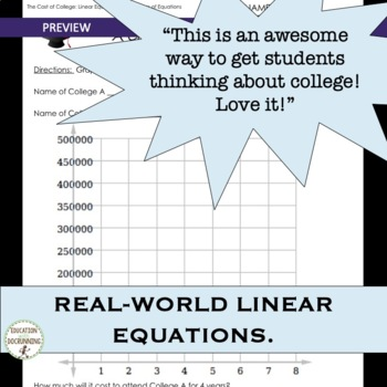 Linear Equations and System of Equations Cost of College Project - EDITABLE