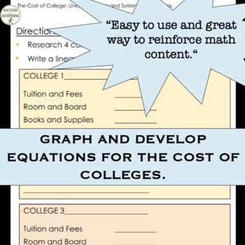 Linear Equations Digital Cost of College Project + Optional Systems of Equations