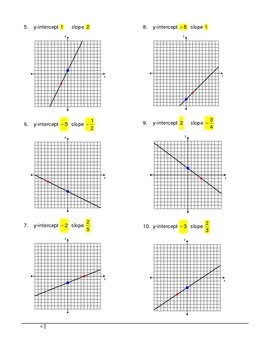 Linear Equations - calculate the slope of a line