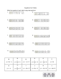 Linear Equations from Tables VersaTile Worksheet