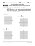 Linear Equations - graph line from an equation in slope-intercept form