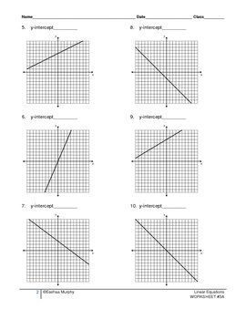 Linear Equations - identify the y-intercept on the graph of a line